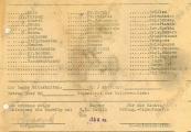 Pokaż powiększenie powyżej: Kartoteka odzieżowa Stefana Iwanka, 28 marca 1944