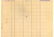 Pokaż powiększenie powyżej: 12. Kartoteka pieniężna więźnia Stefana Antoniuka