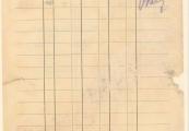 Pokaż powiększenie powyżej: 5. Kartoteka pieniężna więźnia żydowskiego  Isaaka Lewa z Warszawy