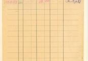 Pokaż powiększenie powyżej: 10. Kartoteka pieniężna więźnia Antoniego Pintala, polskiego rolnika z Aleksandrowa