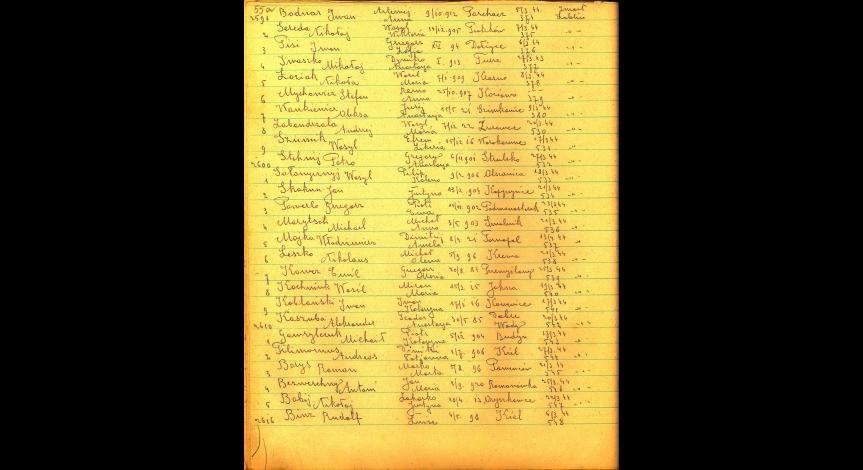 Zoom image: List of parcels sent to Emilian Kowcz at the Majdanek camp